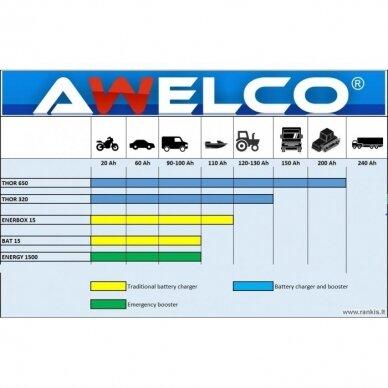 Automobilinių akumuliatorių įkroviklis ir paleidėjas AWELCO THOR 650 230V 50A 12/24volt 2