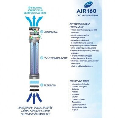 Dezinfekuojantis oro valytuvas AIR 160 su UV-C lempa 2