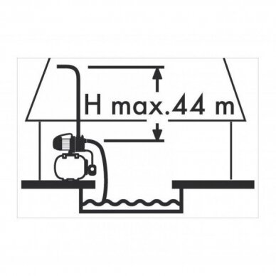 Hidroforas su siurbliu 1kW Grizzly HWW 3819 Inox 3