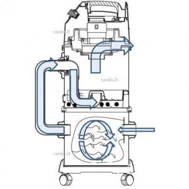 Pramoninis dulkių siurblys, vandens filtras, Dedra DED6602, 1,4 kW 2